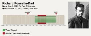 _pousette_dart_richard_chart